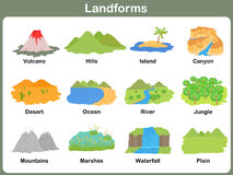 Leaning Landforms for kids Royalty Free Stock Image