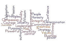 Leardership word cloud. Word Cloud showing power words relating to Leadership and Success Royalty Free Stock Photos