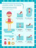 Learn how to swim for beginners infographic. Vector illustration royalty free illustration