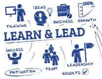 Learn and Lead concept. Learn and Lead. Chart with keywords and icons Royalty Free Stock Image
