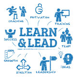 Learn and Lead doodle Stock Photos