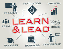 Learn and Lead Infographic. Learn and Lead - Infographic with Keywords and icons Stock Image
