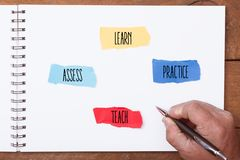 Learn, practice, teach and assess words on ripped paper pieces. Learn, Practice, Teach and Assess circle, word message written on ripped pieces of cardboard stock photo
