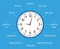 Learn to tell the time with an analogue clock infographic Stock Image
