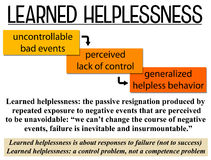 Learned helplessness Royalty Free Stock Photography