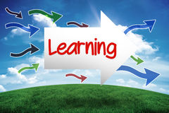 Learning against green hill under blue sky. The word learning and arrow against green hill under blue sky Royalty Free Stock Photography
