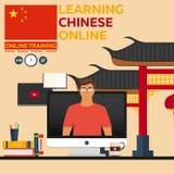 Learning Chinese Online. Online training. Distance education. Online education. Language courses, foreign language, language tutor royalty free illustration