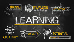 Learning concept with education elements. On blackboard background Royalty Free Stock Photo