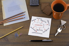 Learning concept. Handwriting on a napkin. Wooden office desk wi. Th a cup of coffee, biscuits, pencils and calculator royalty free stock image
