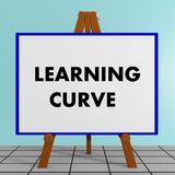 Learning Curve concept. 3D illustration of LEARNING CURVE title on a tripod display board Stock Images