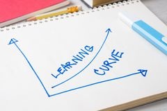 Learning Curve Graph Stock Photo