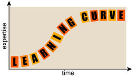 Learning curve. Steep learning curve expertise versus time vector illustration