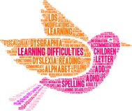 Learning Difficulties Word Cloud Stock Photos
