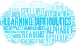Learning Difficulties Word Cloud Royalty Free Stock Image