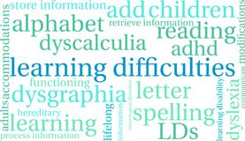 Learning Difficulties Word Cloud Royalty Free Stock Photography