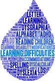 Learning Difficulties Word Cloud Royalty Free Stock Photo