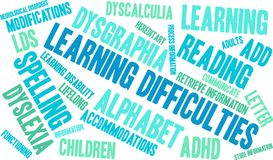 Learning Difficulties Word Cloud Royalty Free Stock Images