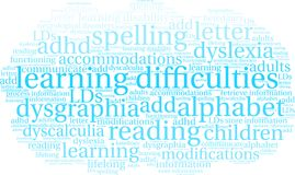 Learning Difficulties Word Cloud Stock Photo