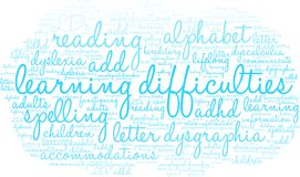 Learning Difficulties Word Cloud Stock Photography