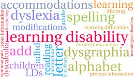 Learning Disability Word Cloud Royalty Free Stock Images