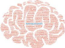 Learning Disability Word Cloud Royalty Free Stock Image