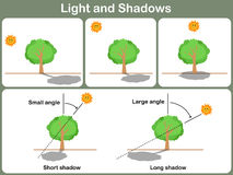 Learning light and shadow for kids -  Worksheet Royalty Free Stock Images
