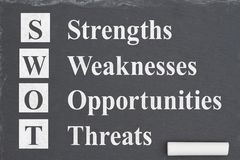 Learning about marketing SWOT analysis. Learning about SWOT analysis, Chalkboard with a piece of chalk with text SWOT Strengths Weaknesses Opportunities Threats royalty free stock photography