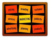 Learning marketing Royalty Free Stock Photo
