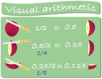 Learning math on a good example. Division, fractions royalty free illustration