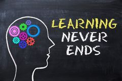 Free Learning Never Ends Message On Blackboard With Human Head Shape And Gears Stock Images - 106330254