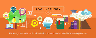 Learning Theory Concept. Study at the university, learning theory. Education with the teacher for all. Education icons on banner. Can be used for web banners Royalty Free Stock Photography