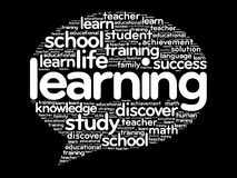 Learning Think Bubble word cloud Stock Photo