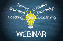Learning Webinar Words on Blackboard Royalty Free Stock Image