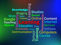 Learning Word Shows Learn Education Or Studying. Learning Word Showing Learn Education Or Studying Stock Image
