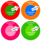 Learning zone Royalty Free Stock Photo