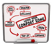 Leave Your Comfort Zone Push Yourself Change Grow Diagram. Leave Your Comfort Zone plan or diagram flowchart showing how to change, grow and push yourself to stock illustration