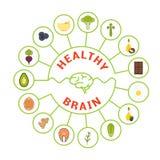 Lebensmittel für gesundes Gehirn Lizenzfreies Stockbild