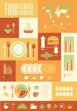 Lebensmittel Infographic-Schablone. Stockfoto