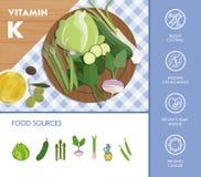 Lebensmittel und Vitamine stock abbildung