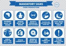 Lebensmittelproduktions-Gebotszeichen Lizenzfreies Stockbild