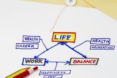 Lebenswerk und Schwerpunkt Stockfoto