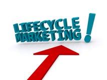Lebenszyklus-Marketing Stockfotos
