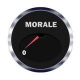 Lecture de compteur de moral zéro Image stock