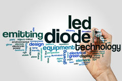 LED diode word cloud Stock Photography