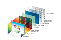LED have allowed new displays and sensors to be developed, while stock illustration