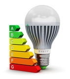 LED lamp and energy efficiency rating scale Royalty Free Stock Photos