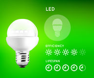 LED Light Bulb infographic with approximate estimate of energy and efficiency comparison. Royalty Free Stock Images