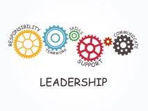 Ledarskap med färgglat kugghjulbegrepp stock illustrationer