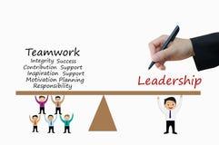 Ledarskap och teamwork av affärsidéen Royaltyfri Bild