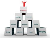 ledarskappyramid för ledare 3d Arkivbilder